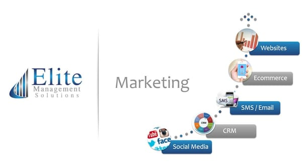 management e marketing bologna orario - photo#12