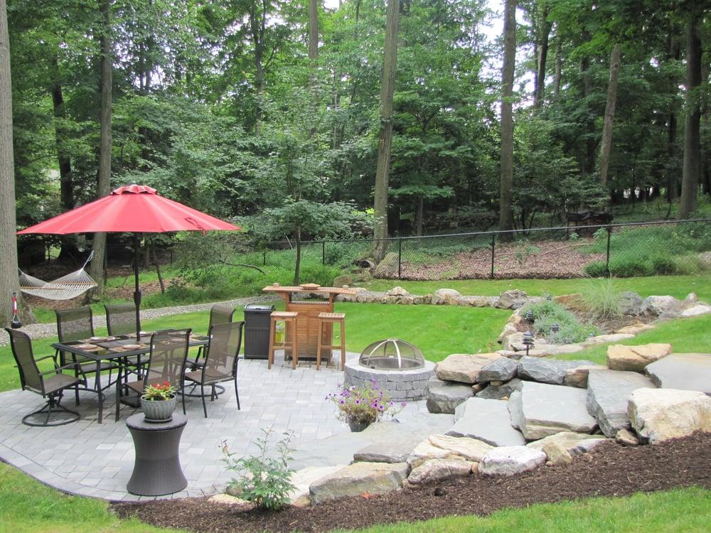 Backyard Landscape Estimate