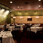 Italian Restaurants Duluth Best