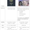 Detroit Passport Agency