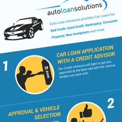 how to get out of car loan canada