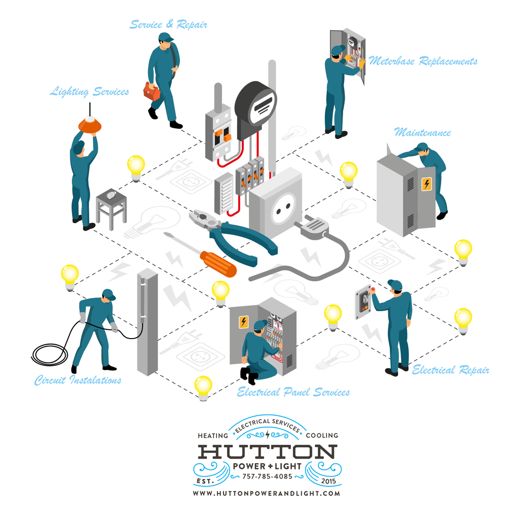 Hutton Power & Light: 711 Falcon Ave, Chesapeake, VA