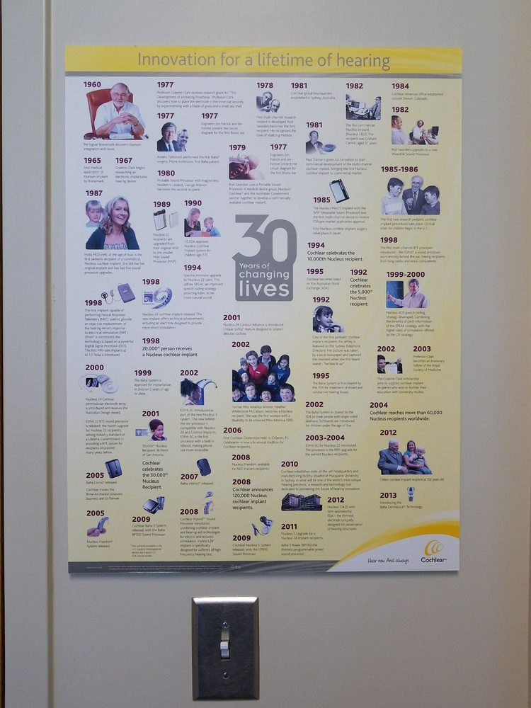 Greenville Ear, Nose & Throat Associates: 200 Patewood Dr, Greenville, SC