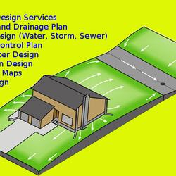 SF Civil - Professional Services - 2333 Pacific Ave, Alameda