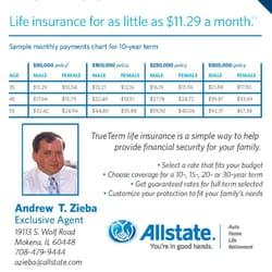 Photo Of Allstate Insurance Agent: Andrew T. Zieba   Mokena, IL, United