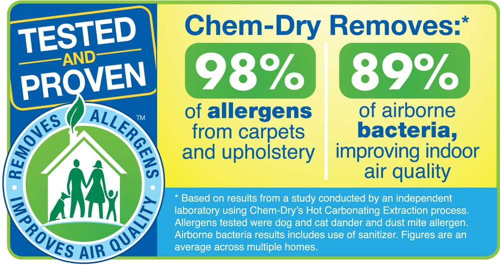 Doug's Chem-Dry Carpet Care: 810 Rabbit Run Rd, Jefferson City, MO