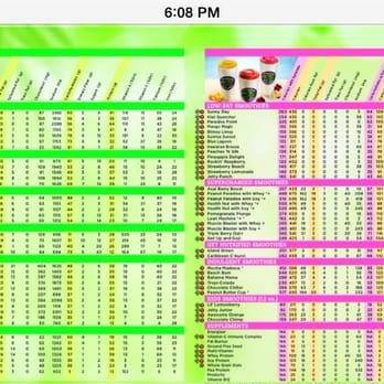 Nutrition Menu For Tropical Smoothie Cafe