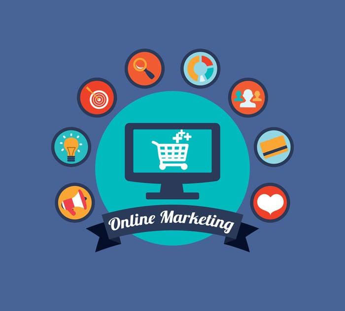 A2 Online Marketing
