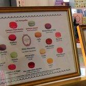Photo Of Ladurée London United Kingdom Macaron Flavors