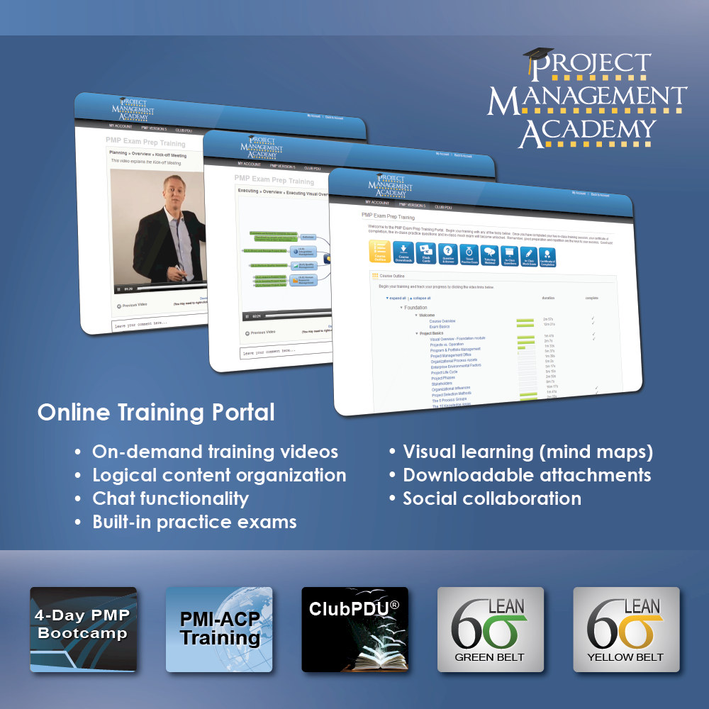 Project Management Academy 30 Reviews Adult Education 2101
