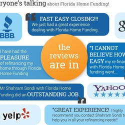 Florida Home Funding Mortgage Brokers 390 N Orange Ave Downtown