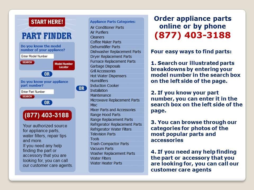 Professional Appliance Repair - Electronics Repair - 27475