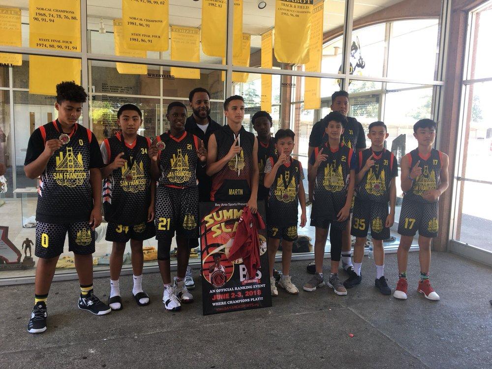 SF Work Hard Play Hard Basketball