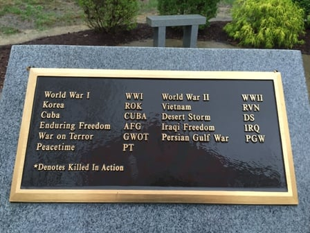 West Chatham Veterans Memorial: South 2nd Ave, Siler City, NC