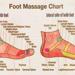 Fine Pure Life Massage And Foot Care 11 Photos Massage 875 Wiring 101 Vihapipaaccommodationcom