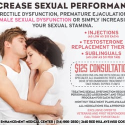Male sexual health pictures