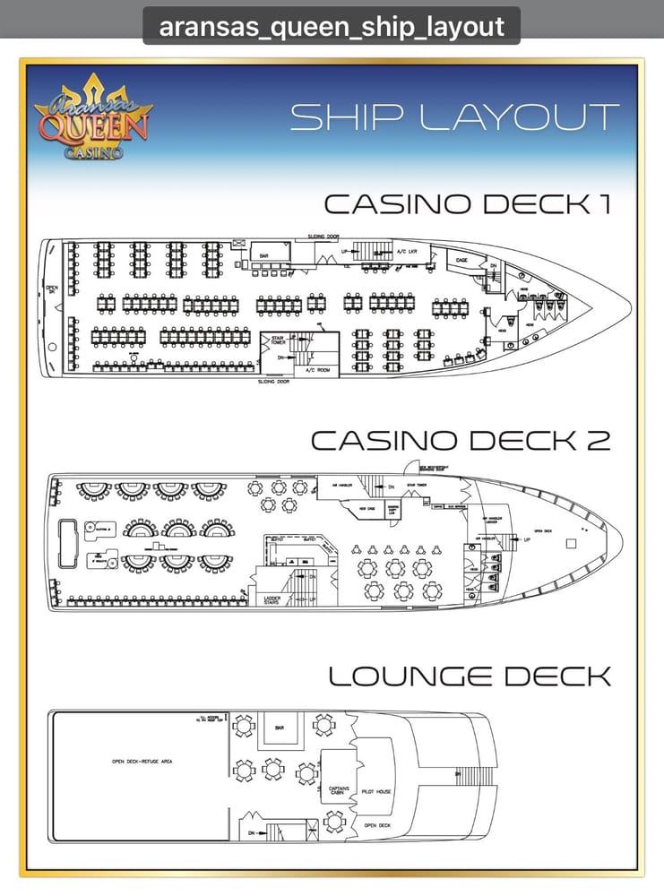 Aransas Queen Casino Reviews