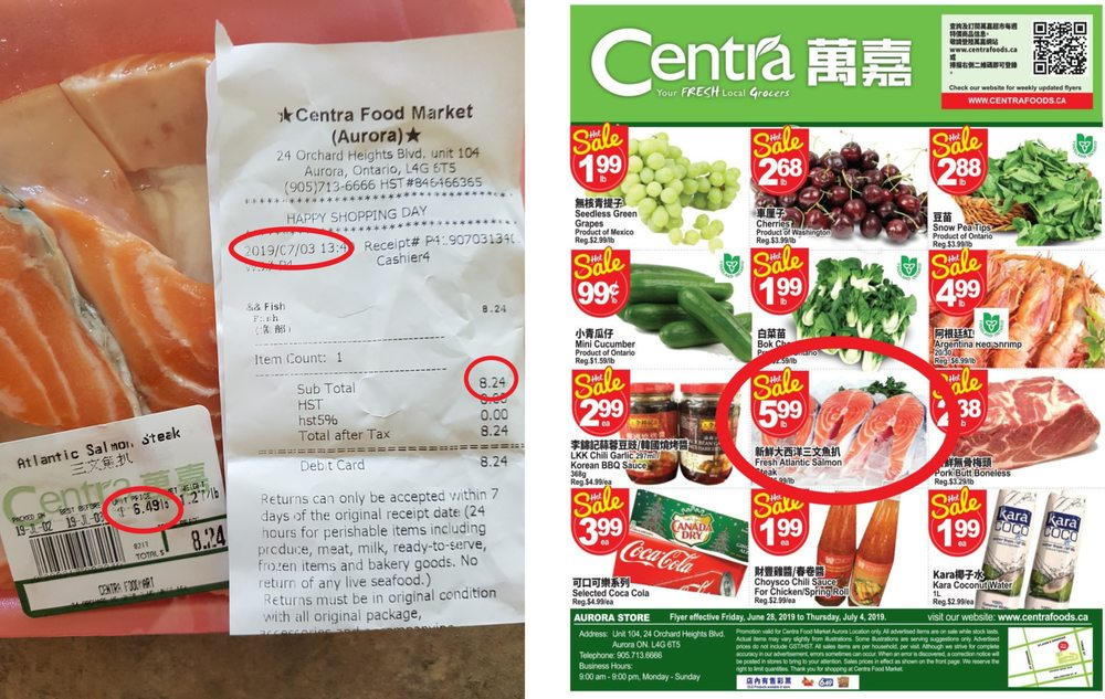 Centra Food Market