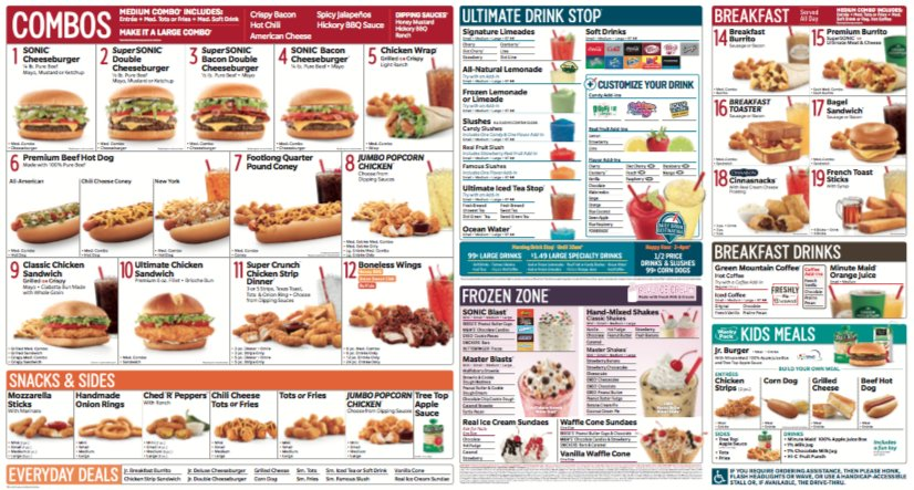 Report sonic restaurant dealing with targeting