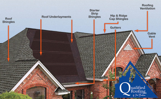 Qualified Roofing: 1238 S Garfield Ave, Traverse City, MI