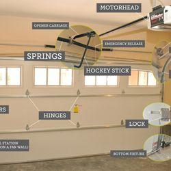 Superieur Photo Of Garage Door Repair Morgan Hill   Morgan Hill, CA, United States ...
