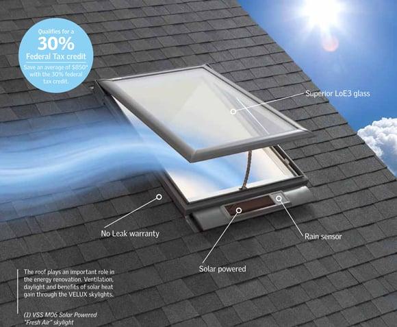 Velux solar powered fresh air skylight yelp for Velux fresh air skylight