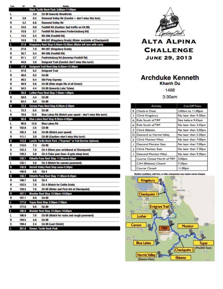 Alta Alpina Challenge: Markleeville, CA