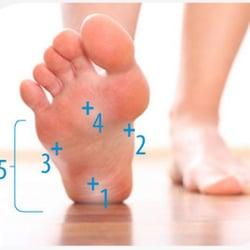 6742416603 The Good Feet Store - 10 Photos & 18 Reviews - Orthotics - 2921 ...
